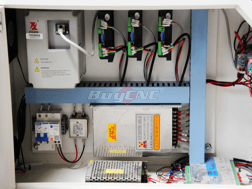 The Electronics of the CNC Router
